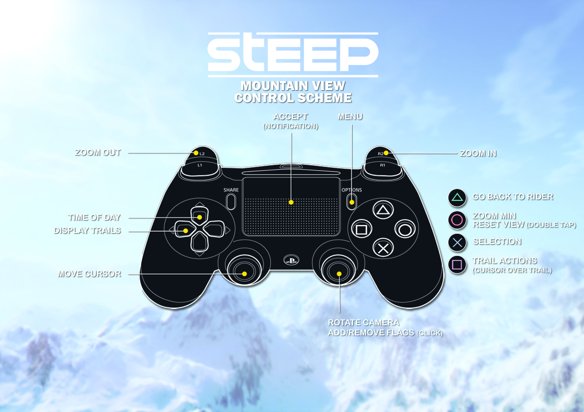 Tips for playing steep forums xbox one ccuart Images