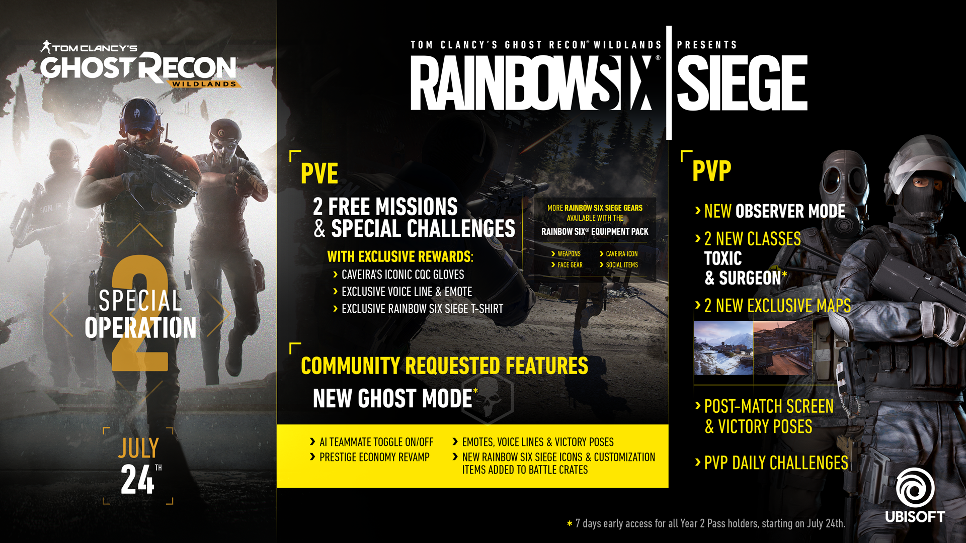 Ghost Recon Wildlands | Rainbow Six Siege Character ... |Ghost Recon Rainbow Six